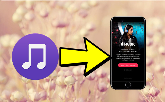 Free Apps To Transfer Music To Iphone 7